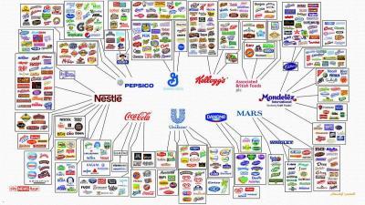 10 شركات تسيطر على  معظم ما نشتريه من السوق ( صور)