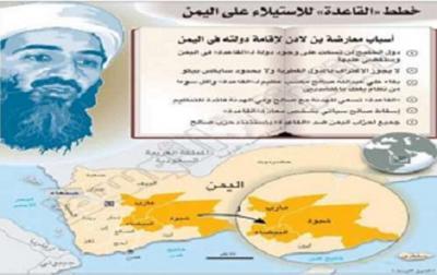 """الإستخبارات الأمريكية تكشف عن وثائق هامة .. بن لادن عارض إسقاط نظام """" صالح """" وأدرك مالم يدركه الحوثيون بشأن الخليج"""