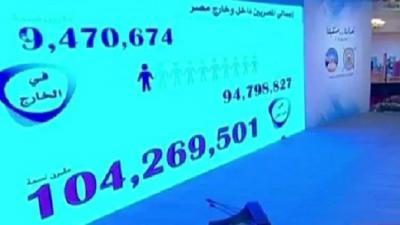 الكشف عن نتائج آخر إحصاء لعدد سكان مصر