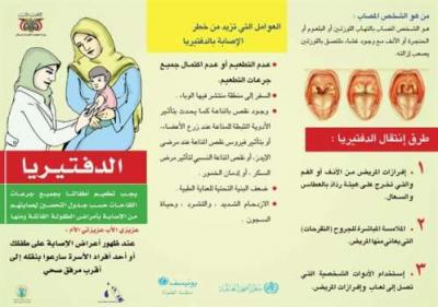 ظهور مرض جديد في اليمن .. والصحة العالمية تكشف عن وفيات