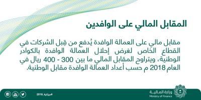العمالة الوافدة بالسعودية ستدفع 400 ريال شهريا مطلع 2018