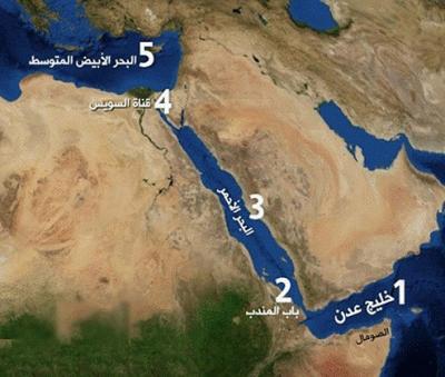 هذه هي الخسائر العالمية إذا تمكن الحوثيين من السيطرة على باب المندب