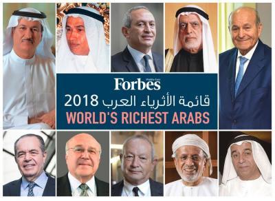 قائمة أثرياء العرب للعام 2018