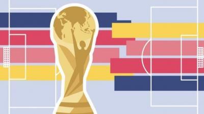 كأس العالم 2018: كل ما تريد معرفته في 6 جداول