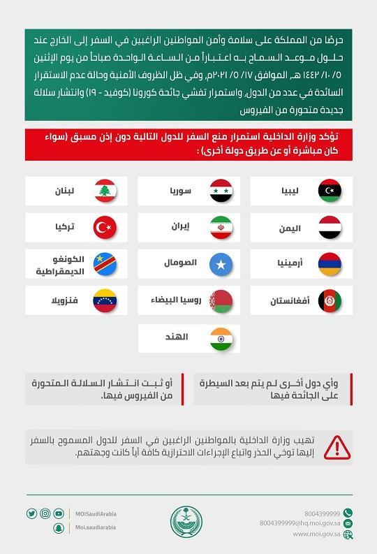 من بينها اليمن .. الداخلية السعودية تعلن استمرار منع سفر المواطنين إلى 13 دولة