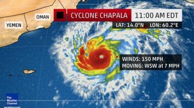 """معلومات عن إعصار """" تشابالا"""" والذي يقترب من اليمن وعُمان"""