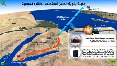 روسيا تتوصل إلى سبب تحطم طائرتها فوق سيناء وبوتين يتوعد بالإنتقام