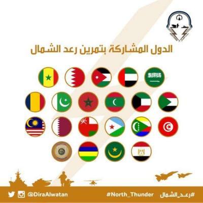 """مع مناورات """" رعد الشمال """" التمرين العسكري الأكبر في المنطقة ستتوقف حركة الملاحة الجوية  في شمال السعودية ( أسماء الدول المشاركة)"""