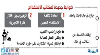 العمل السعودية تلزم مكاتب الاستقدام بضوابط جديدة