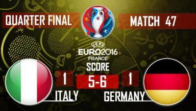 ألمانيا تخرج إيطاليا من أمم أوروبا وتبلغ المربع الذهبي