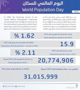 السعودية تكشف عن عدد سكان مواطنيها والمقيمين فيها