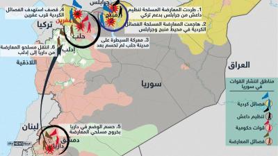 """عقدة"""" مدينة حلب السورية في عملية رسم مناطق النفوذ"""